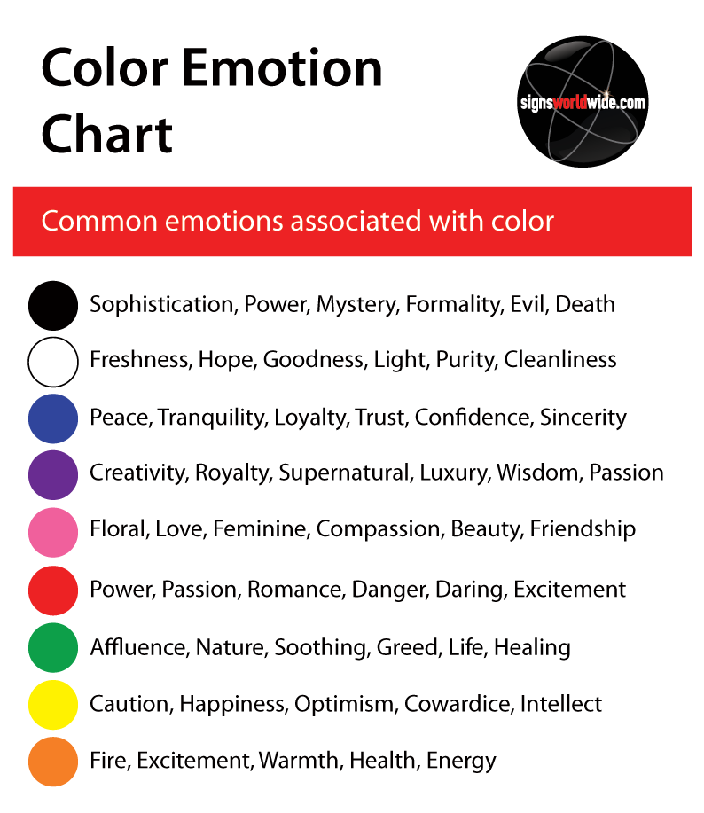 Mood And Color Chart Color Emotion Chart Color Emotion