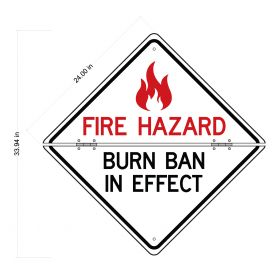Folding Burn Ban In Effect sign image